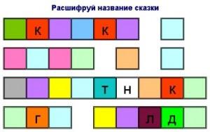 Криптограмма - сказки Пушкина